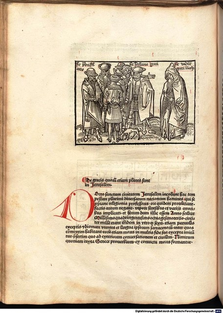 Image 2: Greeks in the pilgrimage account of Bernhard von Breydenbach (f.77v). Source: Münchener DigitalisierungsZentrum, Bayerische Staatsbibliothek, (CC BY-NC-SA 4.0)