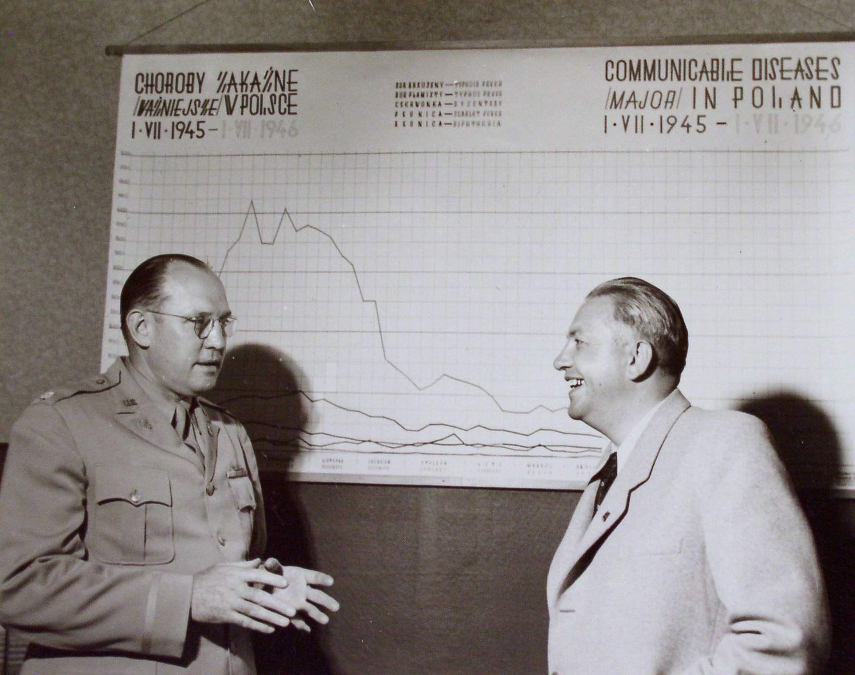 Dr H.Holle (Chief of UNRRA Medical Services) & Dr Franciszek Litwin (Minister of Health), Poland [1946] (Credit: UNRRA/ 4593, UNited Nations Archives and Records Management.)