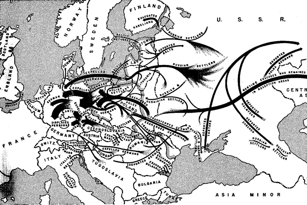 Population Movements in the Interwar Period (Credit: Eugen Kulischer, Europe on the Move (Columbia University Press, 1948))